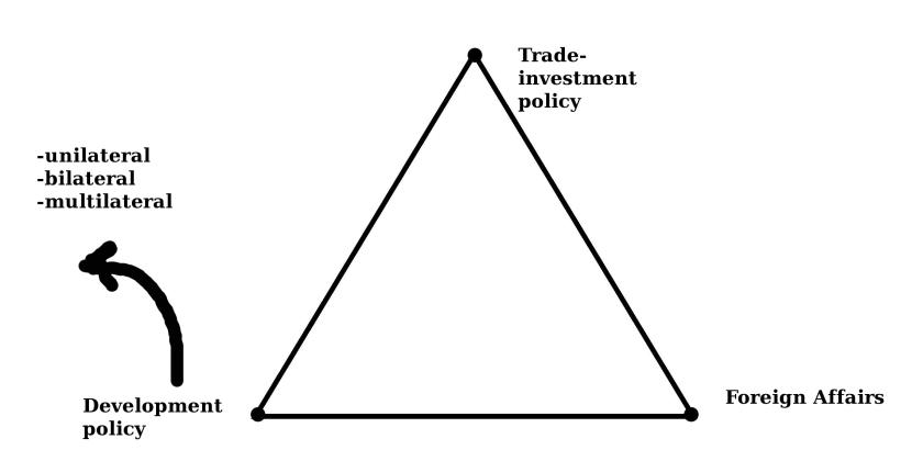 violence-triangle1